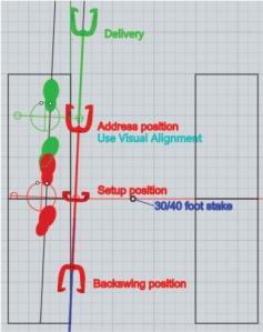 SqToSq Alternative Footwork